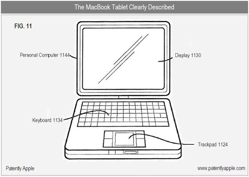 MacBook Tactile