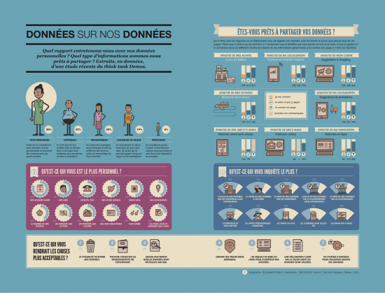 infographie-data-dialogue-web-2000